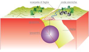 Immagine-1-Istituto-Nazionale-di-Geofisica-e-Vulcanologia